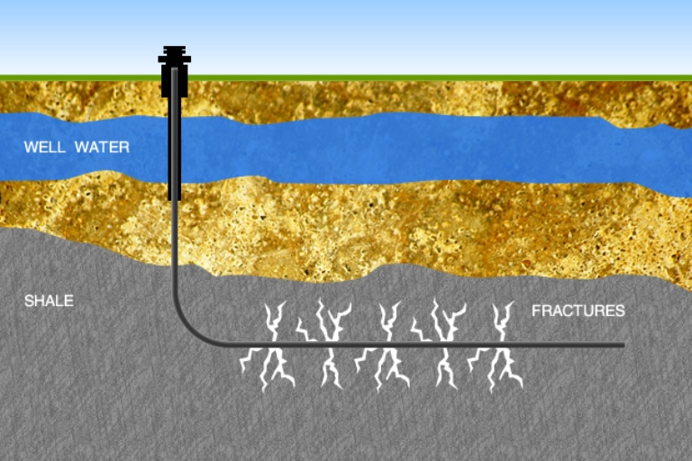 Fracking e Siena e Grosseto. E' possibile?
