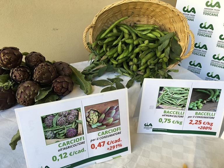 Prezzi agricoli: triplicato il costo del 'picnic di primavera' made in Siena