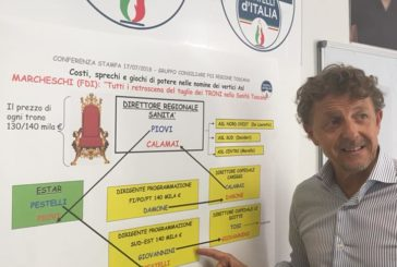"""Marcheschi (FdI): """"A proposito delle nomine in sanità…"""""""