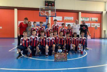 Gli Aquilotti 2008 della Virtus vincono il torneo di Rimini