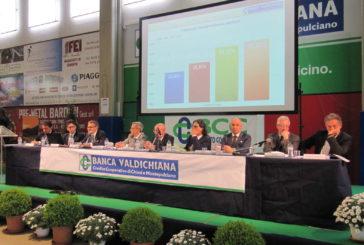 Banca Valdichiana: Assemblea dei Soci il 12 maggio