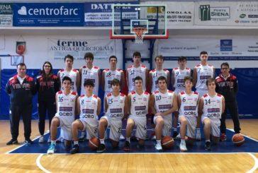 Gli Under 16 eccellenza si preparano per il Torneo Malaguti
