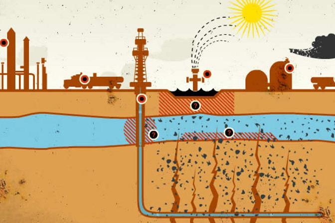Fracking: quel che non si dice e quello che non si sa